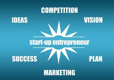 start-up entrepreneur for successful business ideas